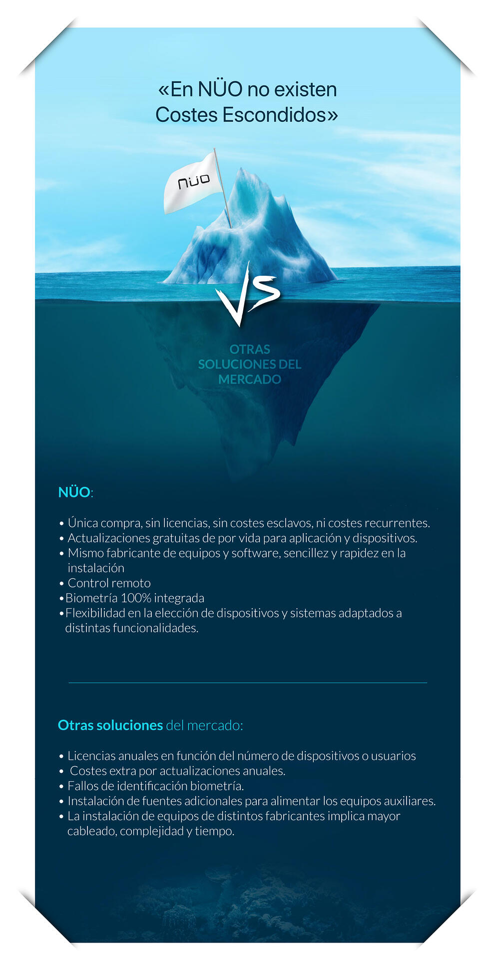 Costes-escondidos-iceberg_nuo